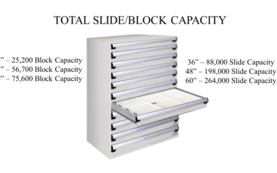 High-Density Storage Cabinets